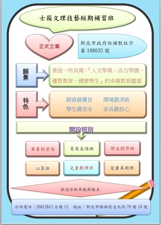 士箱文理技藝補習班別簡章